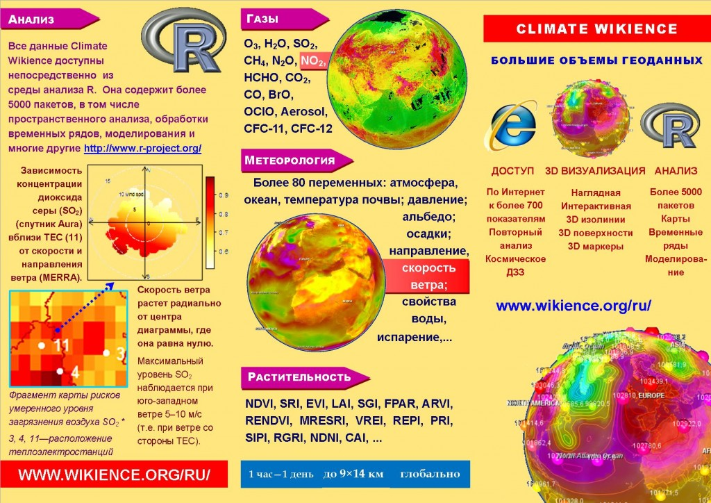 brochure_Wikience_A4_v3_RU_page1