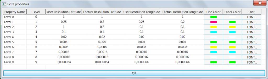 latlongraticule_extended_properties_wikience