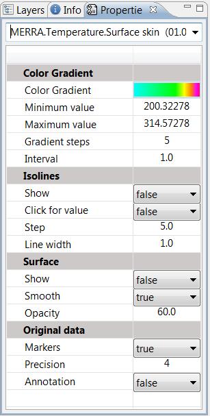 wikience_properties_tab